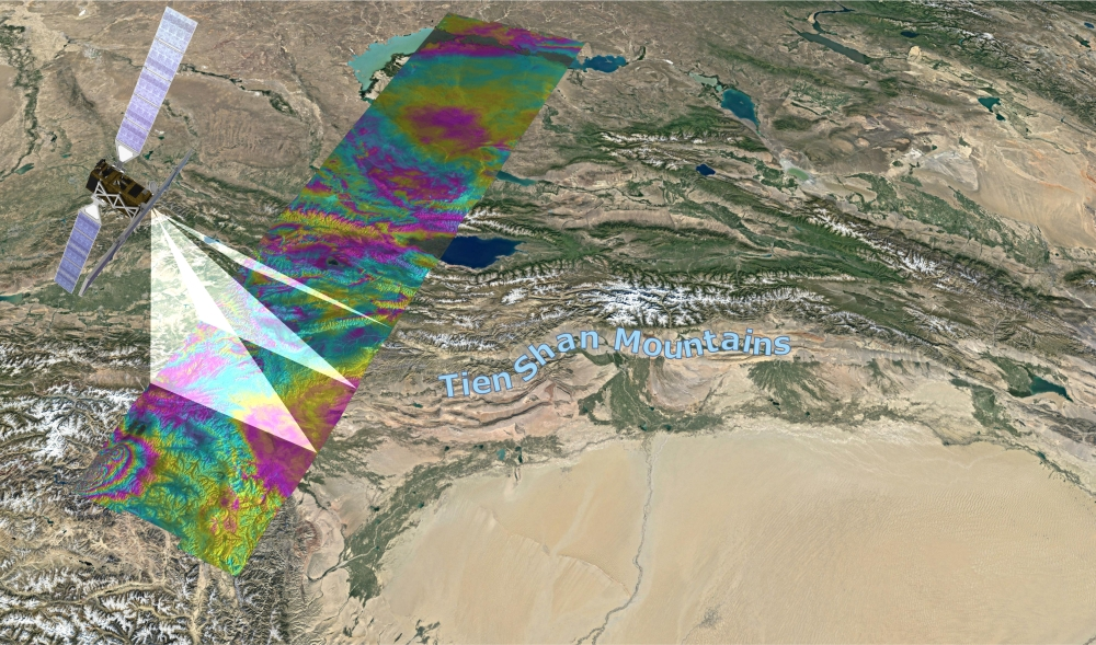 combined_tien_shan_sentinel-1